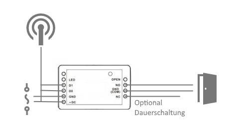 nfc rfid relais x2p zutrittssteuerung i am robot nfc implantat kompatibel. Black Bedroom Furniture Sets. Home Design Ideas