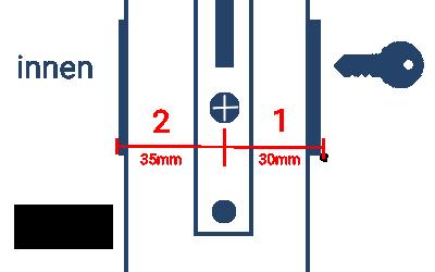 elektronischer Zylinder richtig abmessen